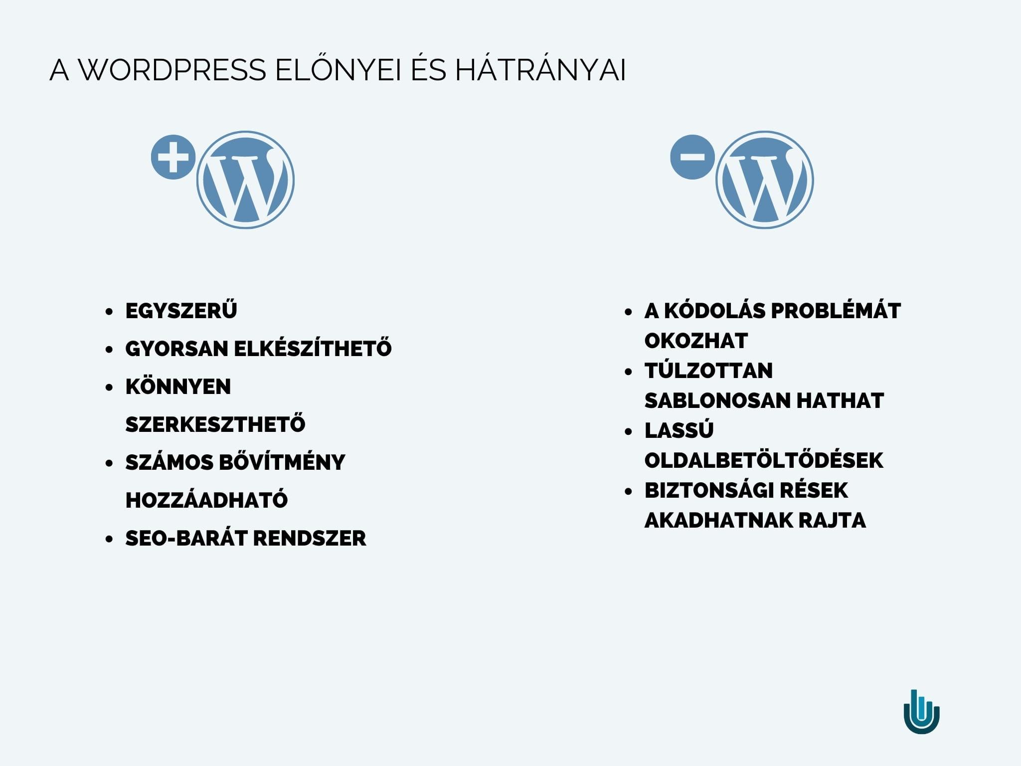 A WordPress előnyei és hátrányai